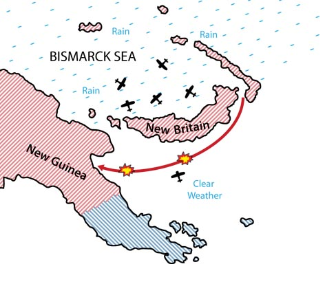 Battle of the Bismarck Sea - Scenario 2