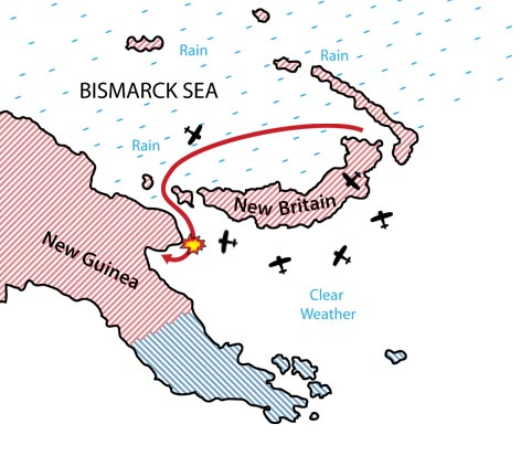 Battle of the Bismarck Sea - Scenario 3