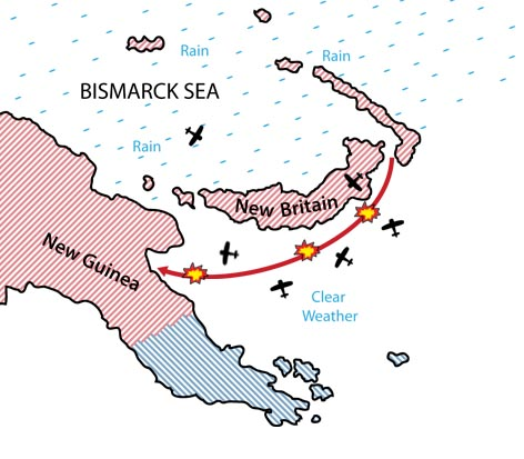 Battle of the Bismarck Sea - Scenario 4