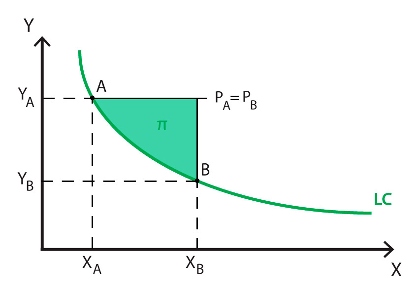 Learning Curve Theory Calculations and Applications
