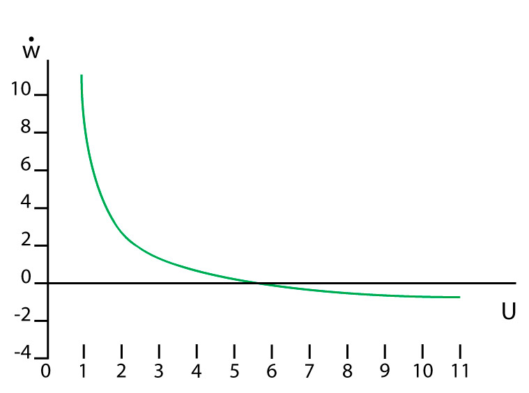 the phillips curve Get information, facts, and pictures about phillips curve at encyclopediacom make research projects and school reports about phillips curve easy with credible articles from our free, online encyclopedia and dictionary.