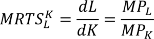 formula-Marginal-rate-of-technical-substitution