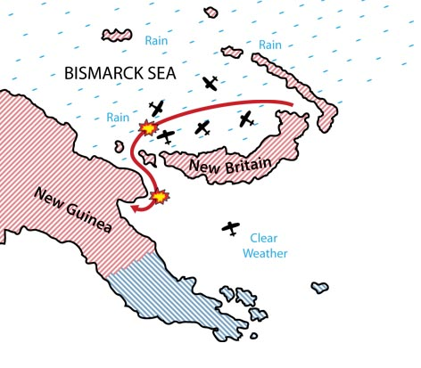 Battle of the Bismarck Sea - Scenario 1